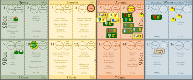 Almoravid Calendar on Vassal