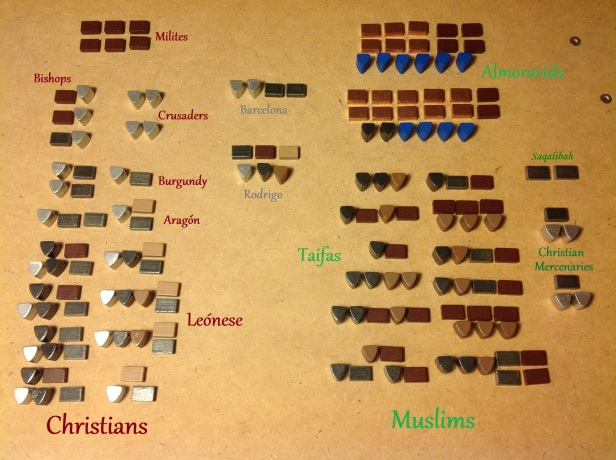 Almoravid Forces_pieces_and_types