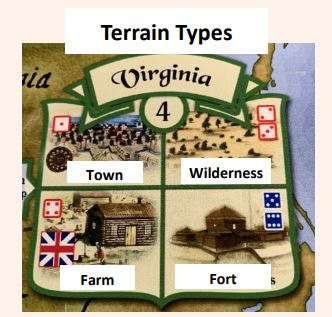 Don't Tread on Me County Terrain Types
