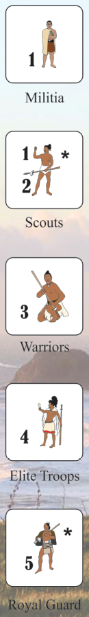 Maori Military Units
