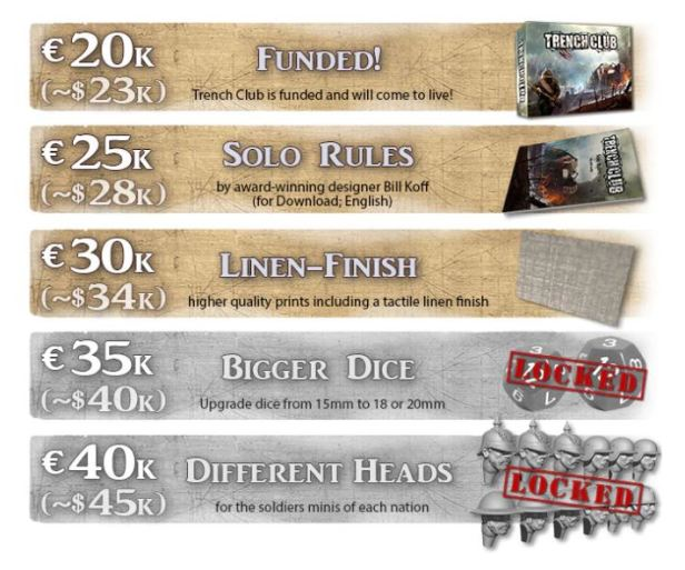 Trench Club Stretch Goals