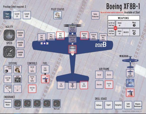 Defending America Boeing XF8B-1