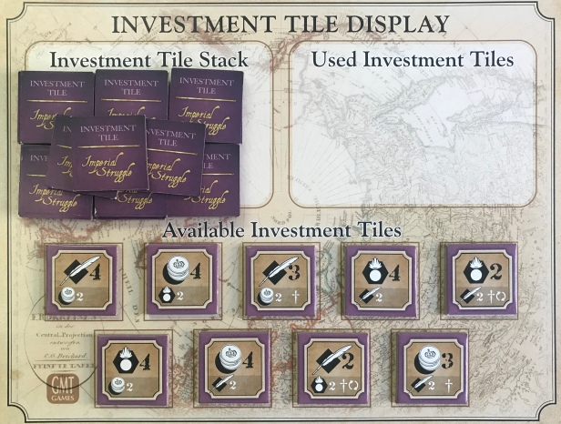 Imperial Struggle Investment Tile Display