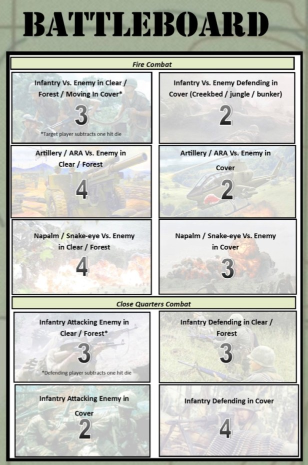 They Were Soldiers Battleboard
