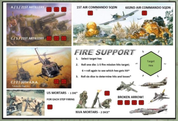 They Were Soldiers Fire Support Layout
