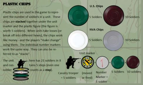 They Were Soldiers Units