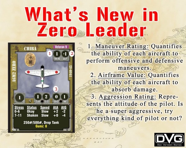 Zero Leader Whats New
